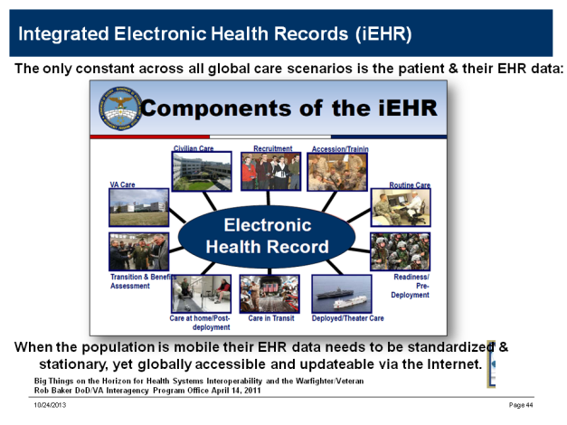 Why Are Integrated EHRs Needed?