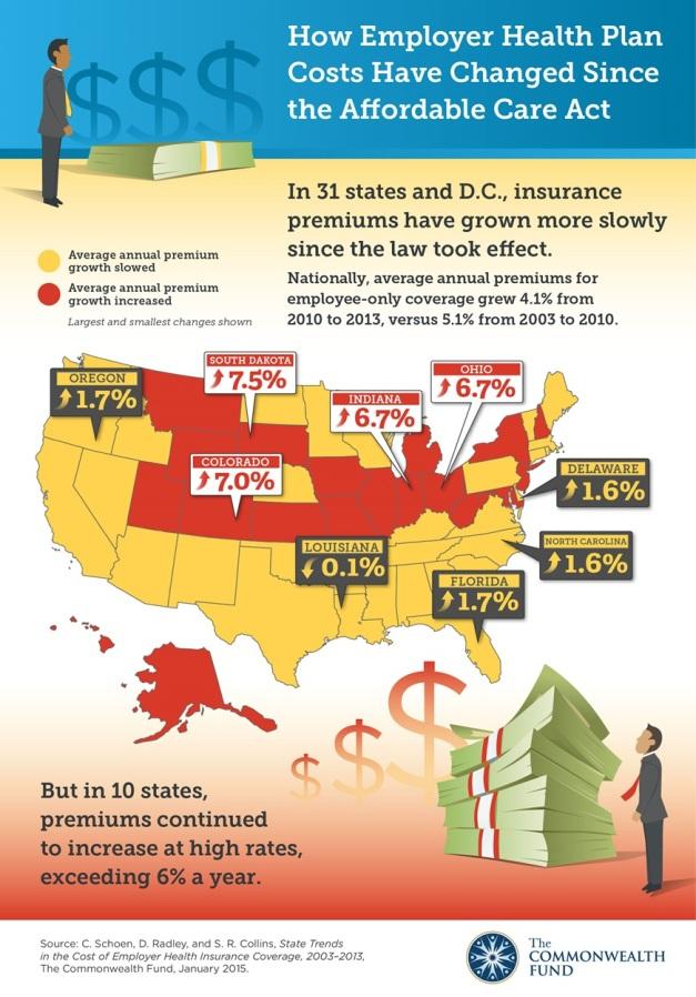 Infographic_Schoen_state_trends_2003_2013_IG_v301 (2)