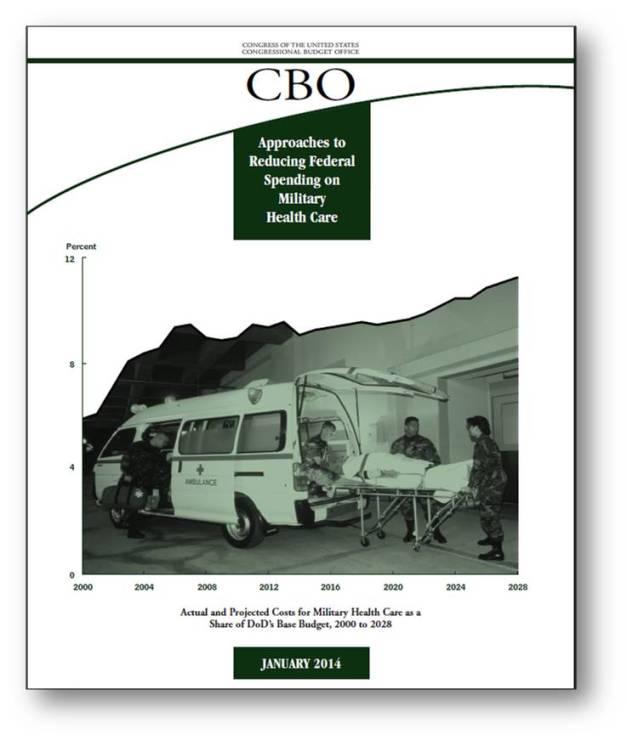 CBO MHS Spending Reduction