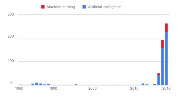 MIT AI Chart 10