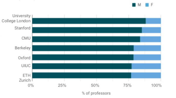 MIT AI Chart 6