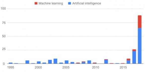 MIT AI Chart 9